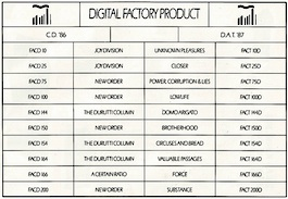 Digital Factory Product