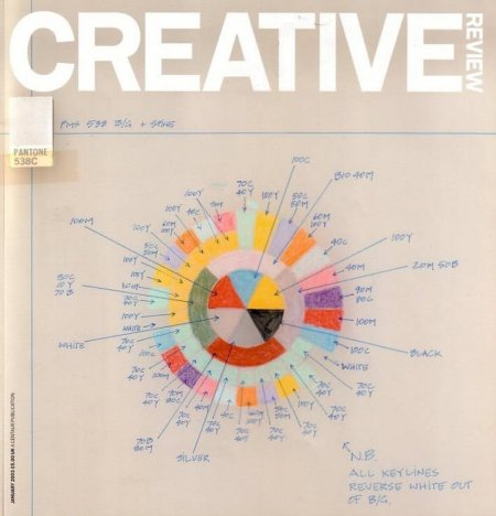 Creative Review January 2003 Peter Saville retrospective front cover