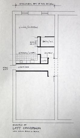 FAC 101 Tony Wilson's Lofts