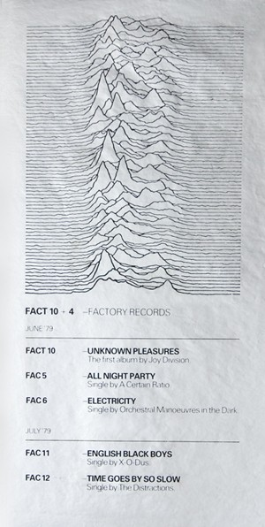 Factory Records: FACT 10+4 posters