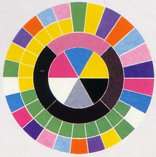 FACT 75 Power Corruption and Lies; back cover detail featuring Saville's colour wheel