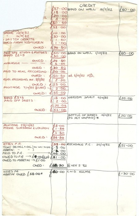 Cash flow list from July to October 1982